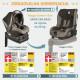 Autosjedalica Primo Viaggio i-size - Luxe Pure sa bazom